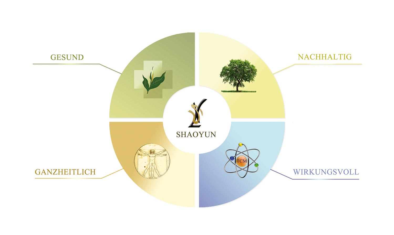 Shaoyun Nachhaltige Naturprodukt made in Germany